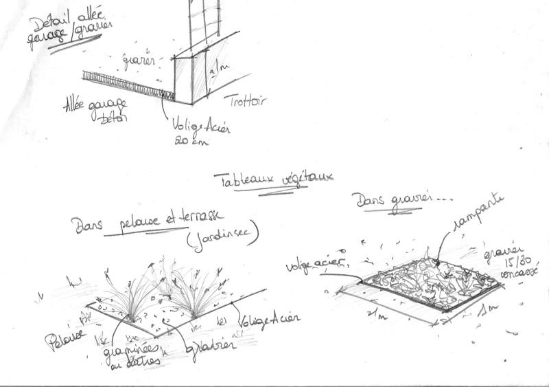 Crer son jardin virtuel gratuit gallery of cabanon jardin - Creer un plan de jardin gratuit ...
